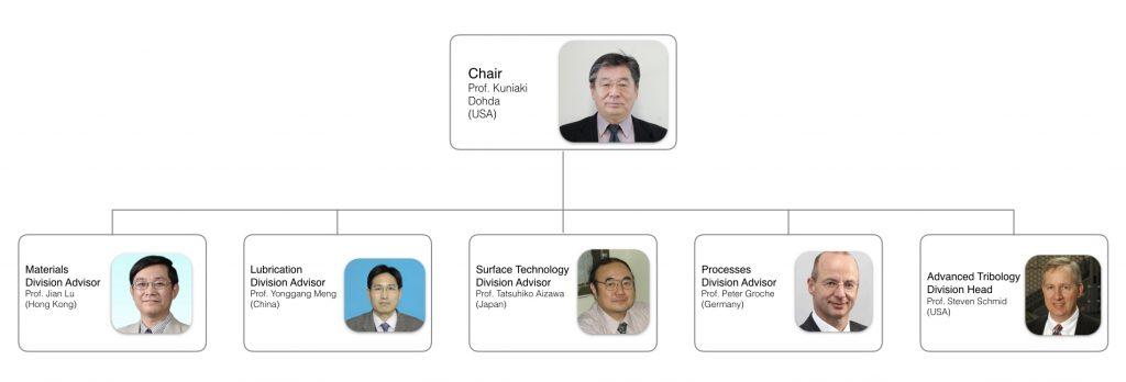 tta-academic-advisory-board-1
